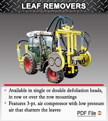 Leaf Removers